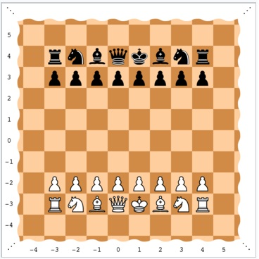 Infinite chess